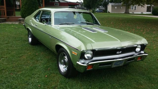 Low Price Classic Muscle Cars
