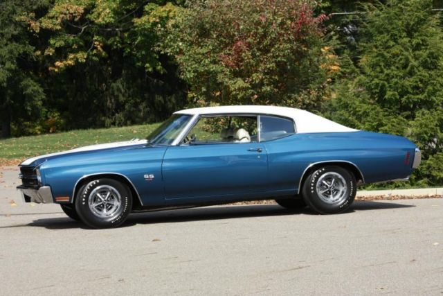 Seller Of Classic Cars 1970 Chevrolet Chevelle Fathom